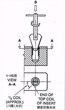 Крепежное изделие Специальные краны для потока провод вставить специальный инструмент комплект/m2.5-M30