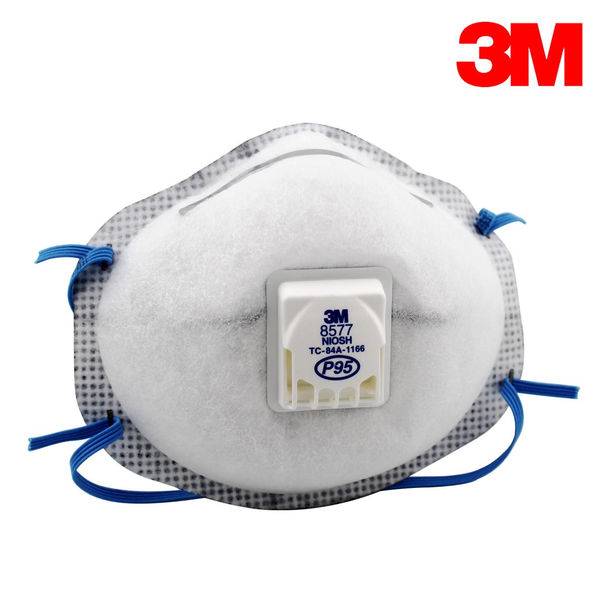 防护口罩产品汇总