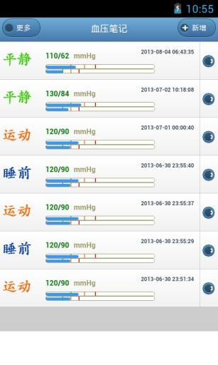 「血壓日記」簡單好操作,提供圖表及血壓平均值(Android) _ 重灌狂人