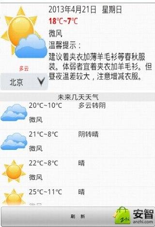 天气预报 中央