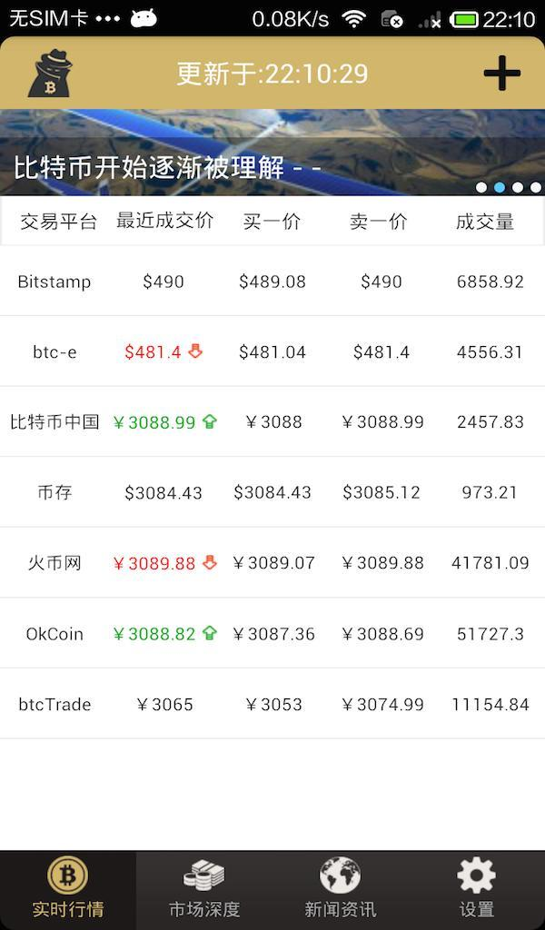 Bitcoin Wallet - Google Play Android 應用程式