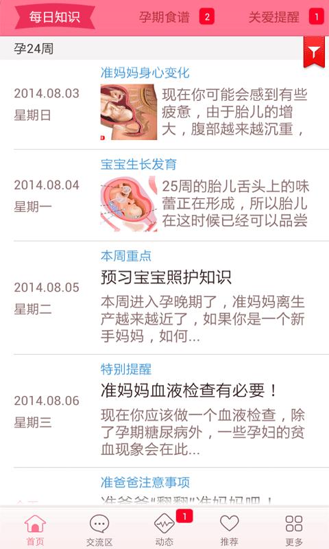 《懷孕日記》四款孕期實用又好玩App分享 - 痞客邦PIXNET