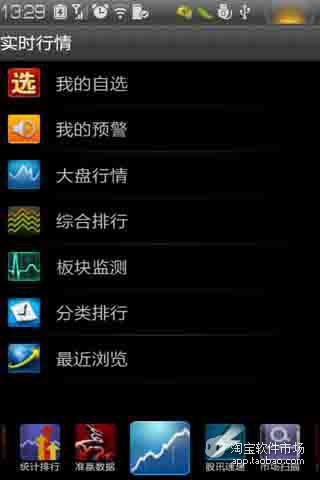 【今周刊】財經達人的手機都裝哪些「添財App」? | 即時新聞| 20150706 ...