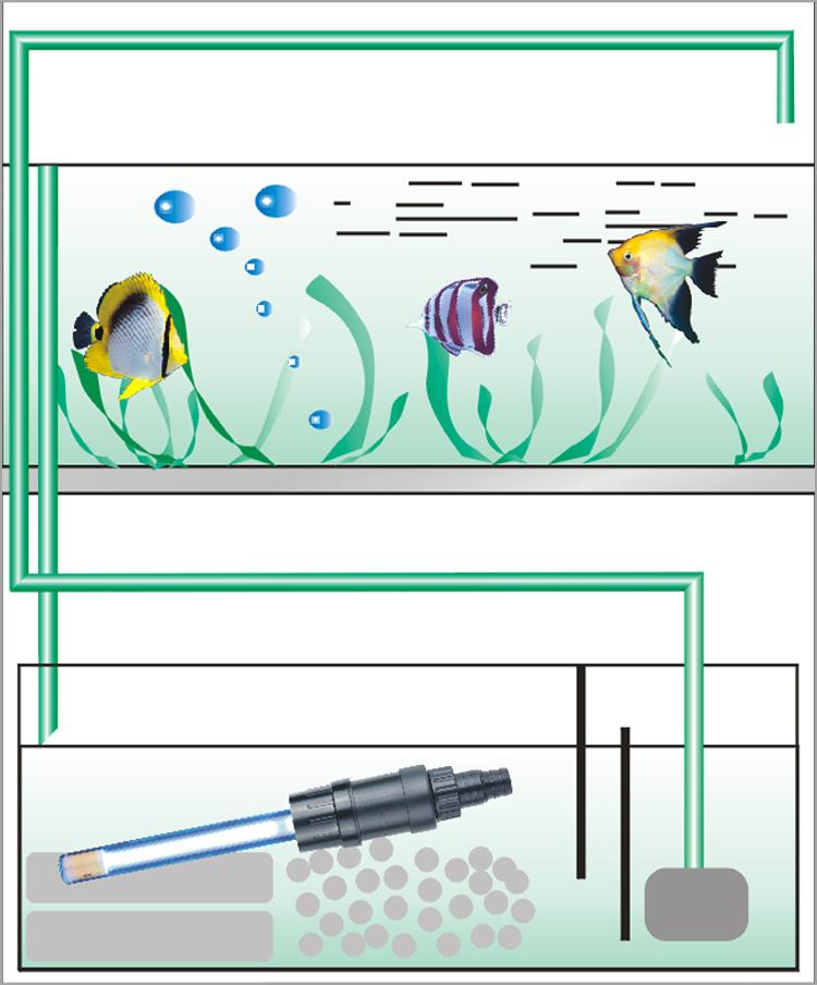 стерилизатор для аквариума Dense CUV/510 CUV-510, купить в интернет магазине Nazya.com